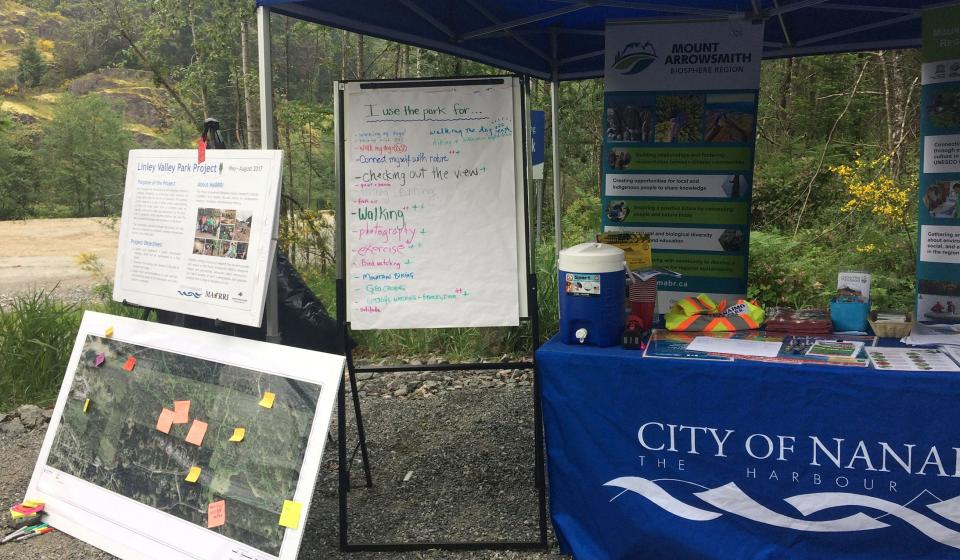 Linley Valley Park Plan, Trail Assessment, and Public Engagement Strategy